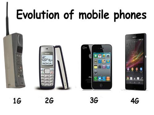 VoLTE Icon Samsung